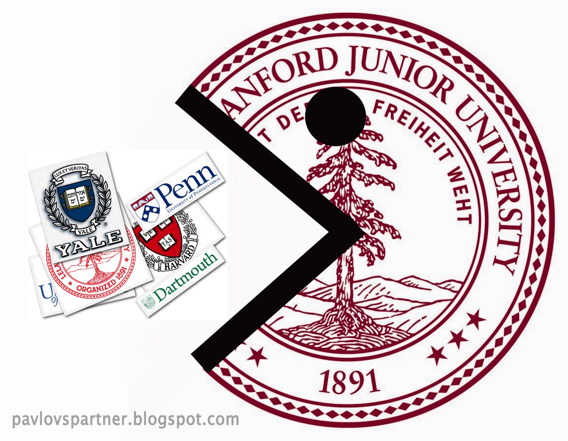 Stanford Business School MBA