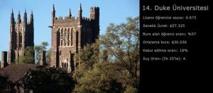 Amerika'da Eğitim Stresli mi? Duke Üniversitesi