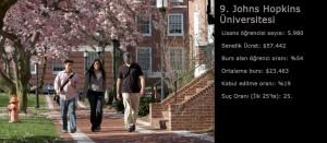 Amerika'da Eğitim Stresli mi? Johns Hopkins Üniversitesi