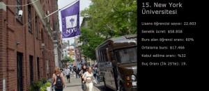 Amerika'da Eğitim Stresli mi? NYU