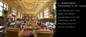 Amerika'da Eğitim Stresli mi? Washington Üniversitesi