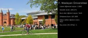 Amerika'da Eğitim Stresli mi? Wesleyan Üniversitesi