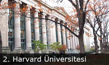 Harvard Üniversitesi Hukuk Programı