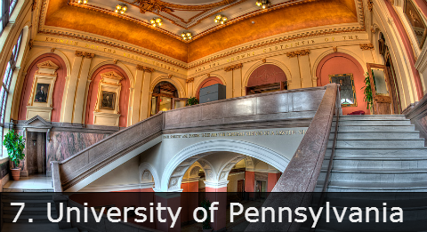 University of Pennsylvania Hukuk Programı