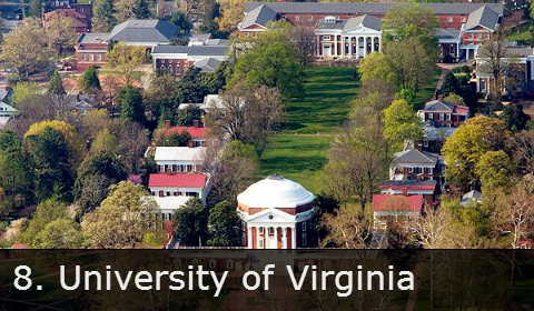 University of Virginia Hukuk Programı