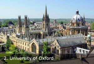 University of Oxford Siyaset Programı