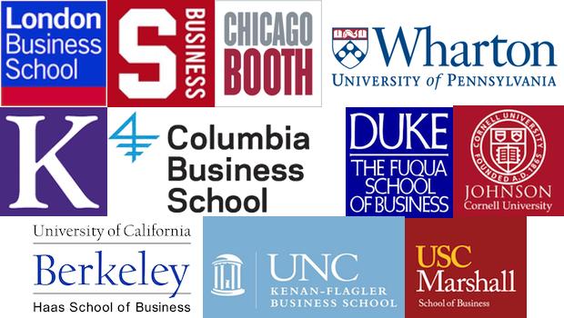 Amerika'da MBA Programları Hakkında Bilgiler