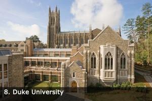 Amerika'da Eğitim: Duke Üniversitesi