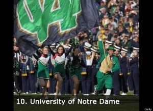 Amerika'da Eğitim: Notre Dame Universitesi