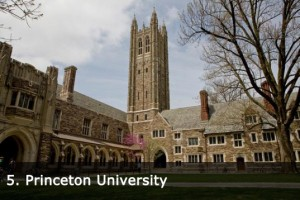 Amerika'da Eğitim: Princeton Üniversitesi