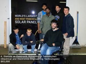 Amerika'da Eğitim: Elektrik Elektronik Mühendisliği