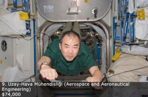 Amerika'da Eğitim: Hava-Uzay Mühendisliği