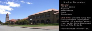 Stanford Üniversitesi Psikoloji Programı
