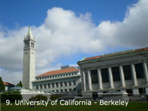 University of California Berkeley Siyaset