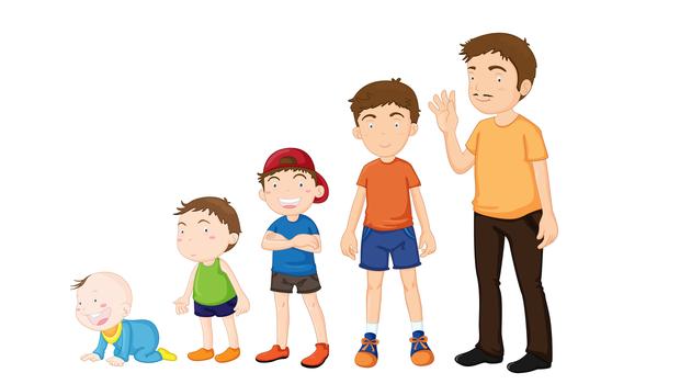 0-12 Yaş Arası Çocukların Fiziksel Gelişimi
